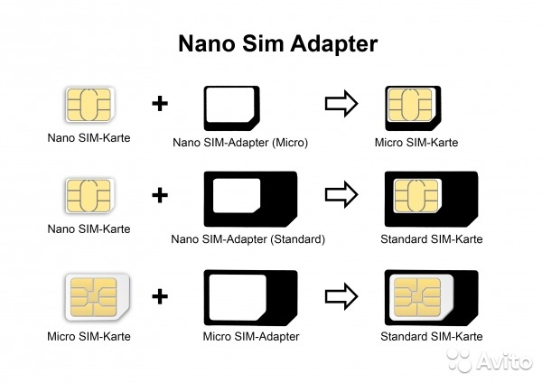 Как из сделать nano sim-карту 506